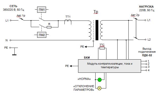 Электрическая схема трехфазного медицинского разделительного трансформатора.